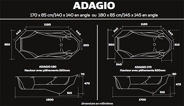 adagio-dimensions